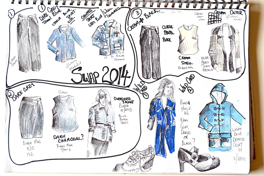 Ideas/plan for SWAP2014
