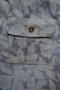 Detail of pockets and flaps